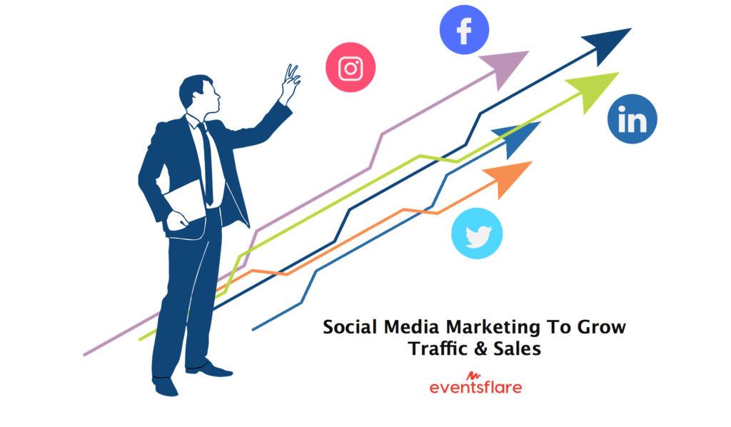Social Media Marketing To Grow Traffic